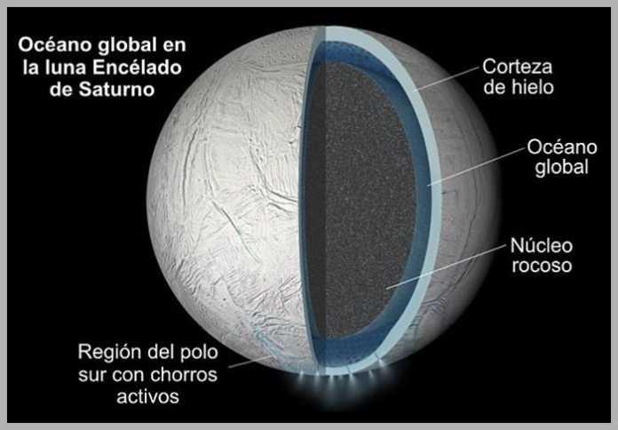 vida en la luna de encelado saturno