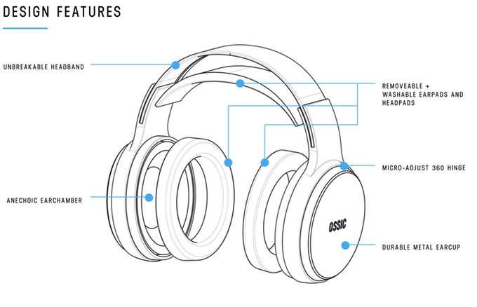 auriculares 3d