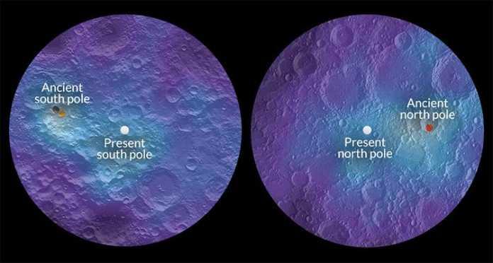 Polos de la luna no tienen dirección fija
