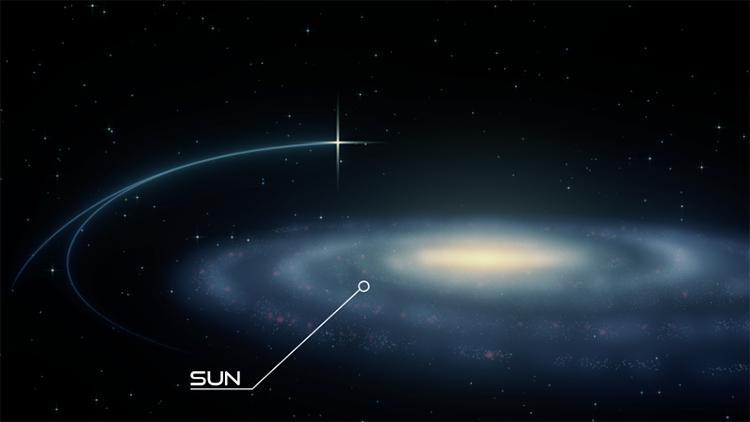 Estrellas super-rapidas que rompen los modelos actuales de la física