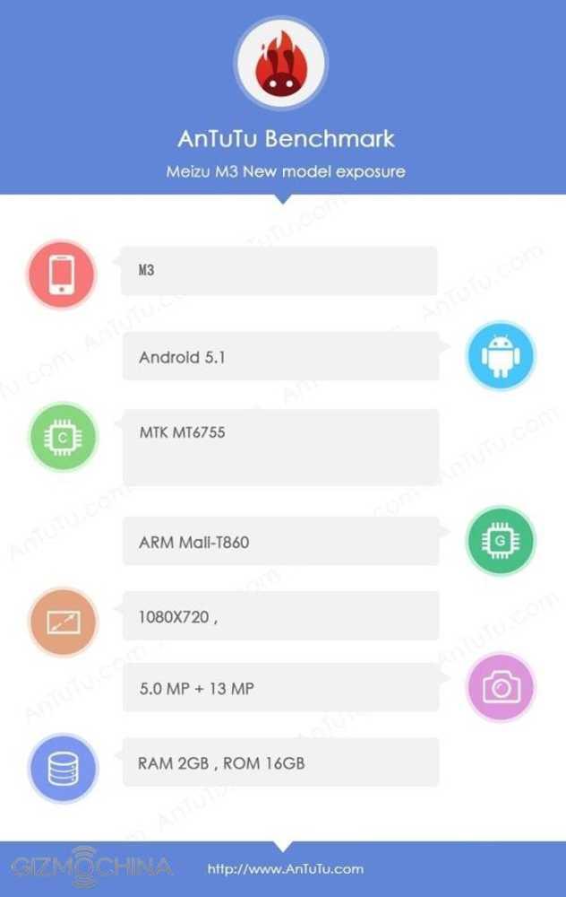 Meizu m3 precios