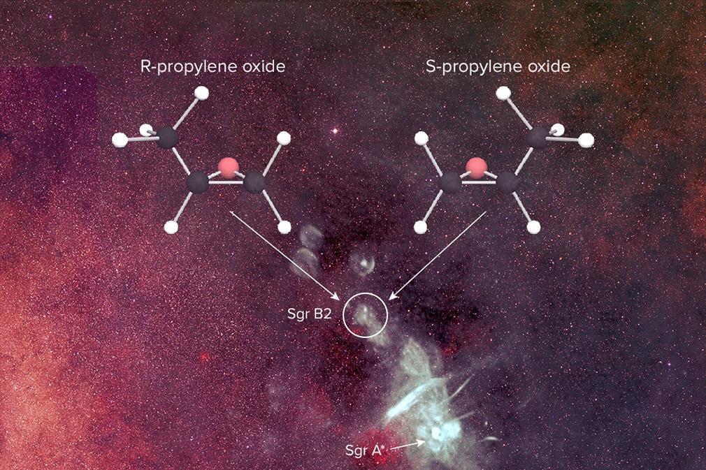 Primera molécula quiral detectada en el espacio interestelar