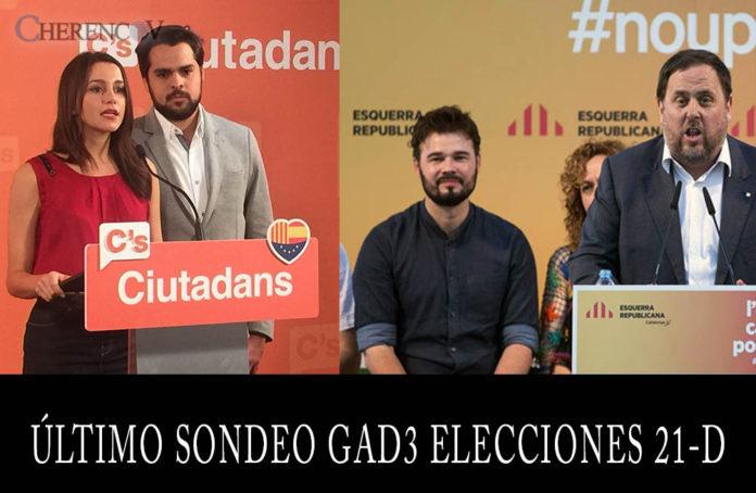 El independentismo perdería la mayoría absoluta en Cataluña — Encuestas